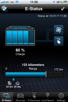 BMW ActiveE 