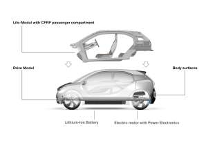 BMW i3 Concept, LifeDrive-Architecture  (07/2011)