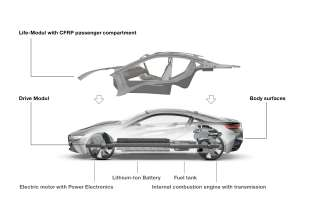 BMW i8 Concept, LifeDrive-Architecture  (07/2011)