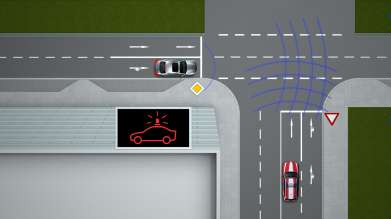 The Emergency Vehicle warning by BMW ConnectedDrive - a Car-2-X Technology (10/2011)