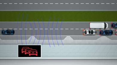 The traffic jam warning by BMW ConnectedDrive - a Car-2-X Technology (10/2011)