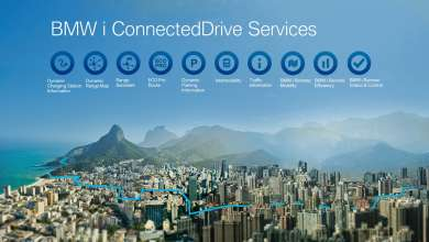 BMW i ConnectedDrive, Services overview (06/2013)