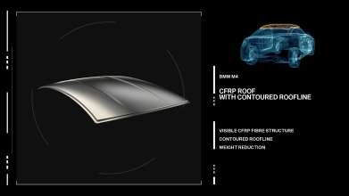 The new BMW M3/M4 Lightweight concept CFRP Roof. (09/2013)