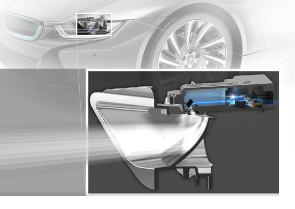 Bmw Laser Light Goes Into Series Production The Bmw I8 Is The First Production Vehicle To Feature The Innovative Light Technology