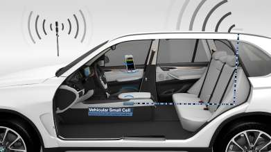 Functionality Vehicular Small Cell (03/2015)