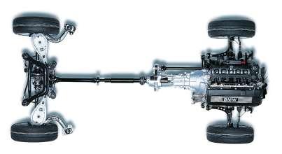 BMW 3er Reihe E46, Allradsystem - Antriebskraftverteilung (10/2015)