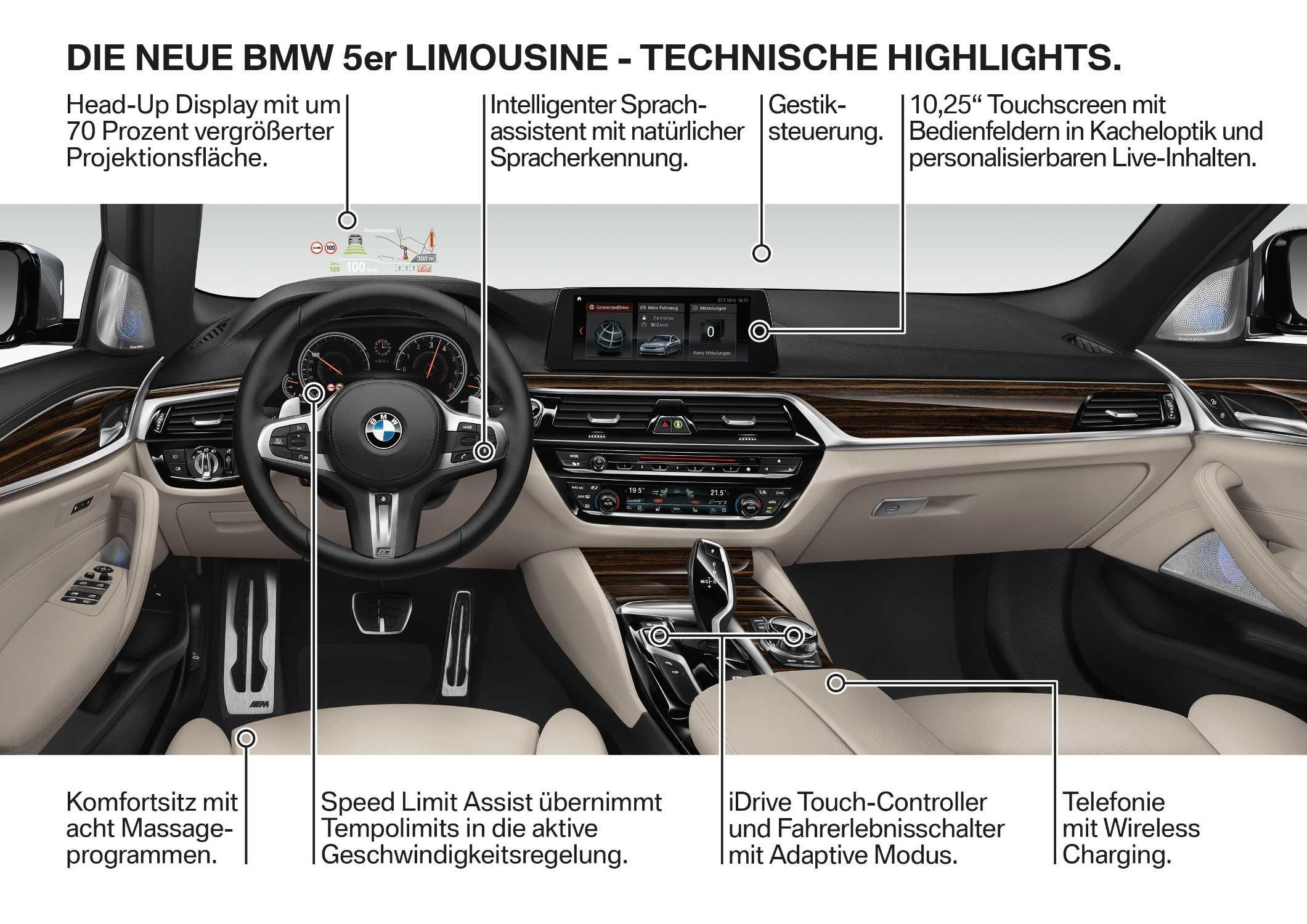 Die neue BMW 5er Limousine (10/2016).