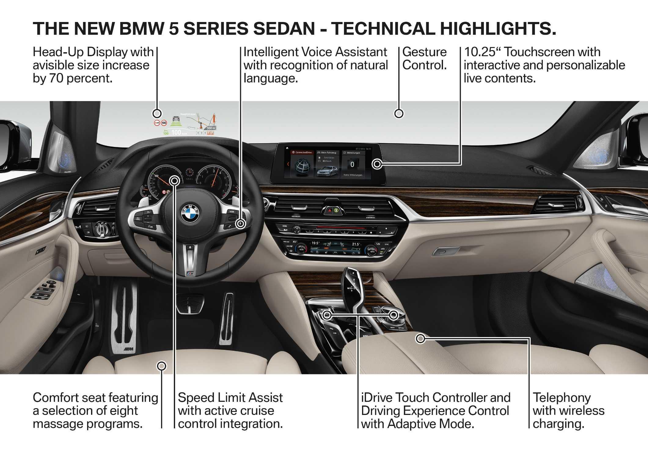 The new BMW 5 Series Sedan (10/2016).