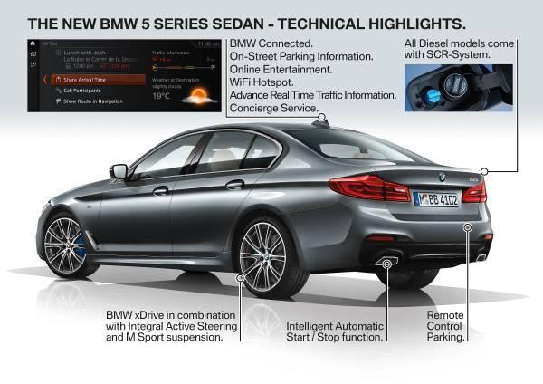 The New BMW 5 Series Sedan 10 2016