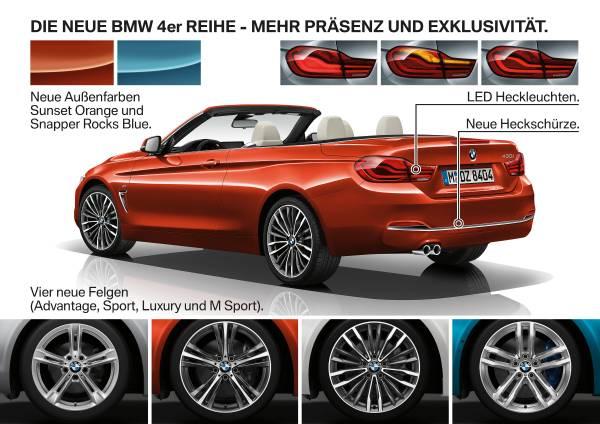 Die neue BMW 4er Reihe, Highlights (01/2017).