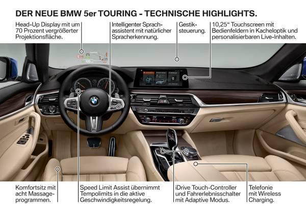Der neue BMW 5er Touring.