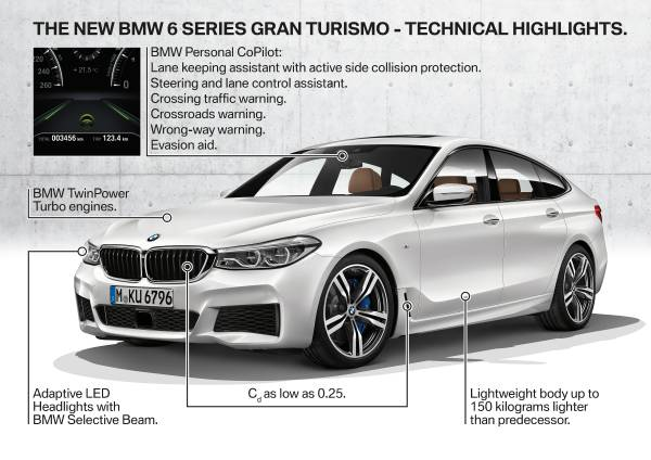the new bmw 6 series gran turismo. Black Bedroom Furniture Sets. Home Design Ideas