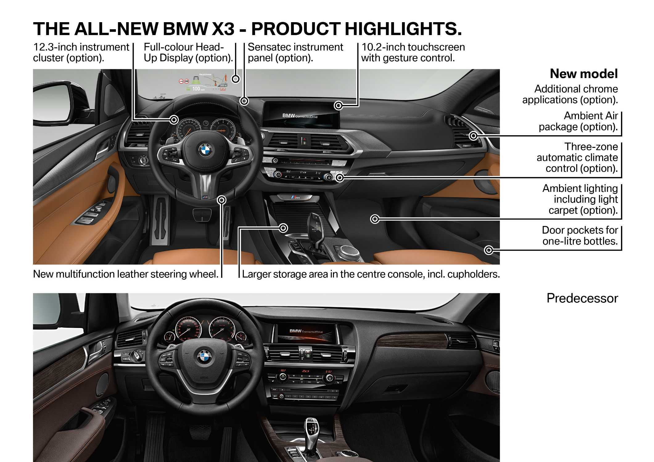 The new BMW X3 - Technical Highlights (06/2017).