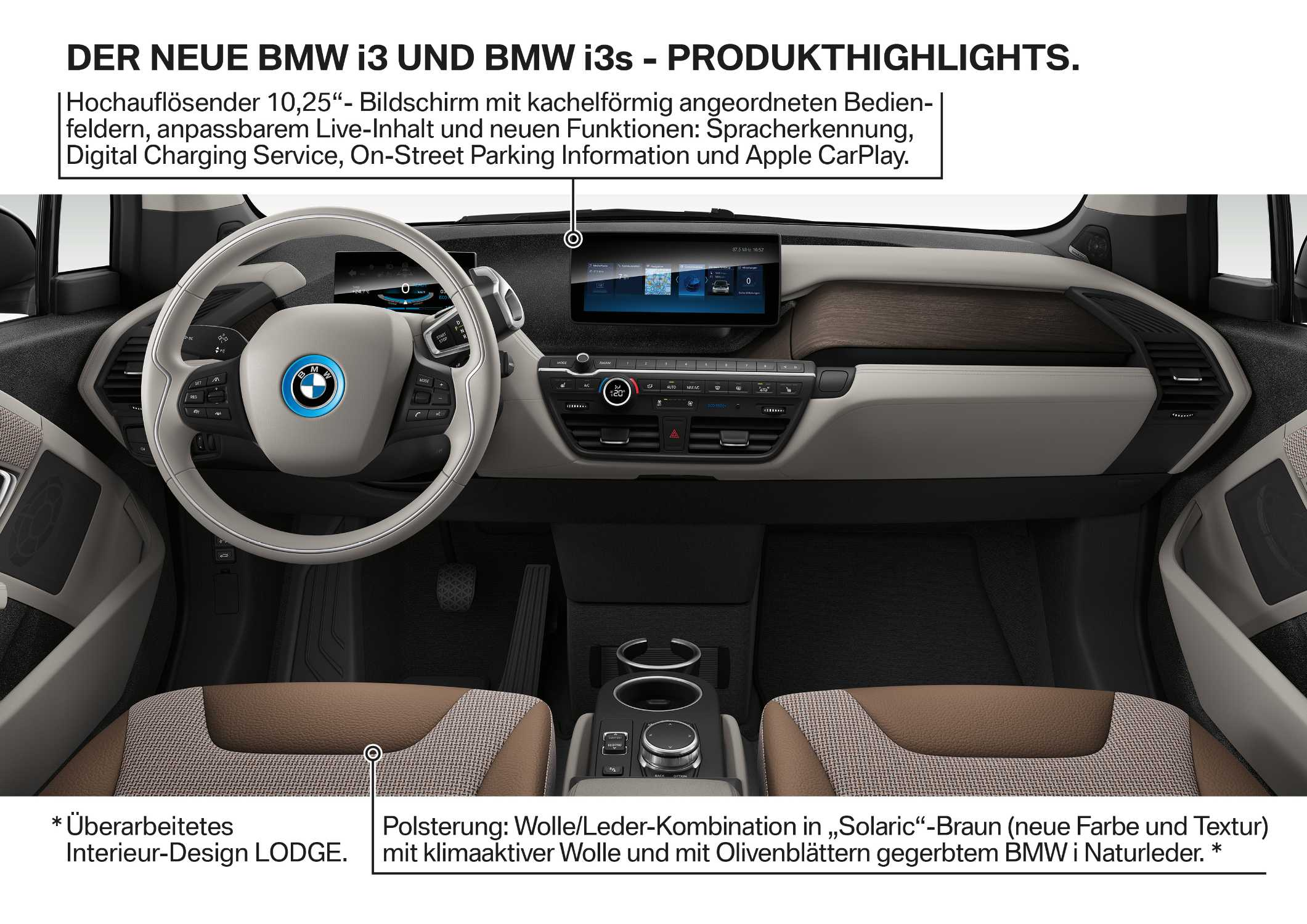 The New Bmw I3 And Bmw I3s Product Highlights 082017