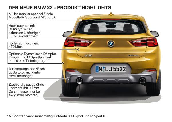 Der neue BMW X2 - Produkt Highlights (10/2017).