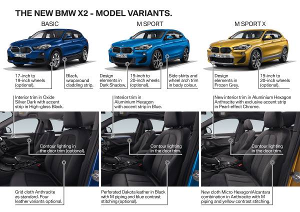 P90282871-the-brand-new-bmw-x2-product-h