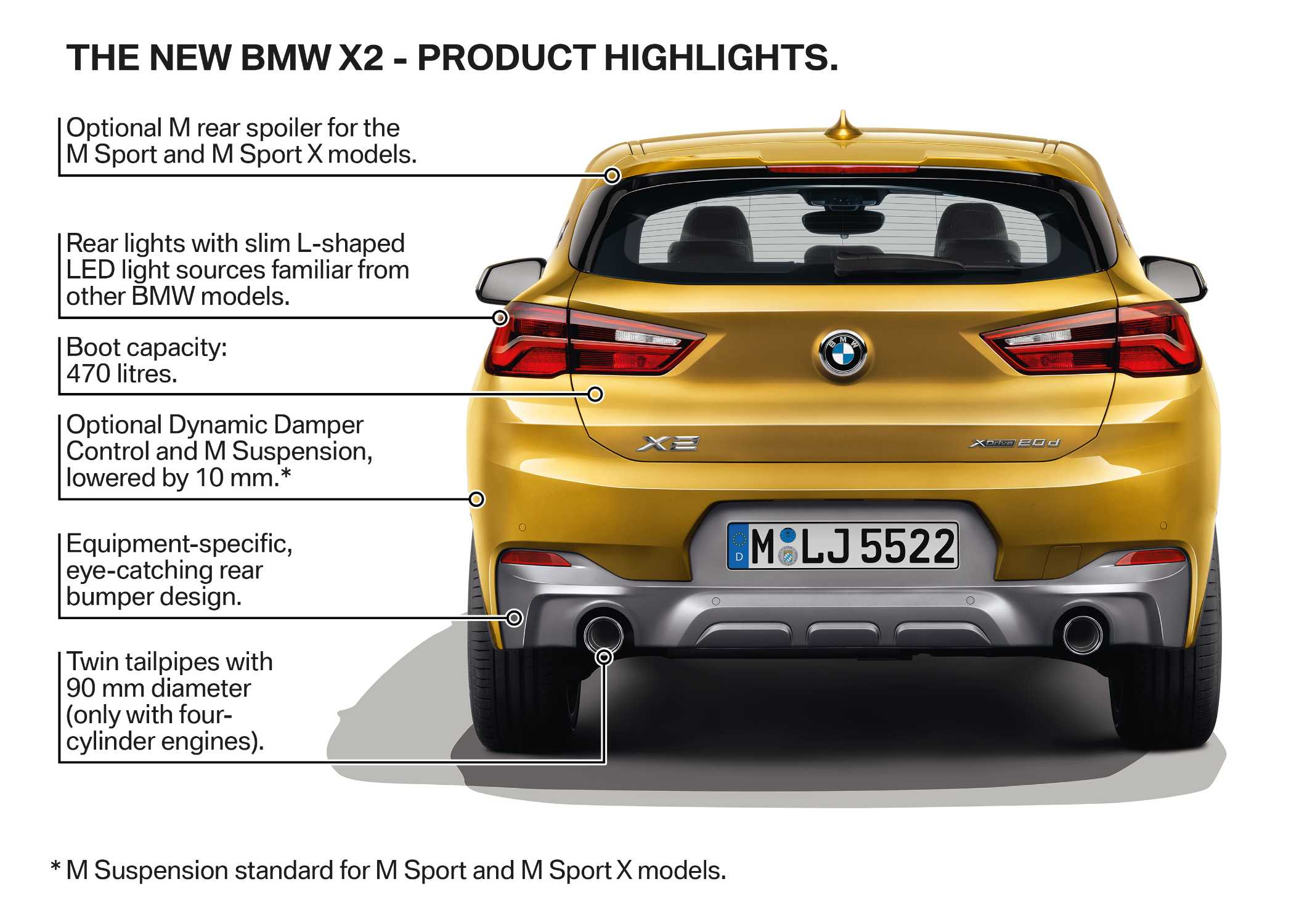 The brand new BMW X2 - Product Highlights (10/2017).
