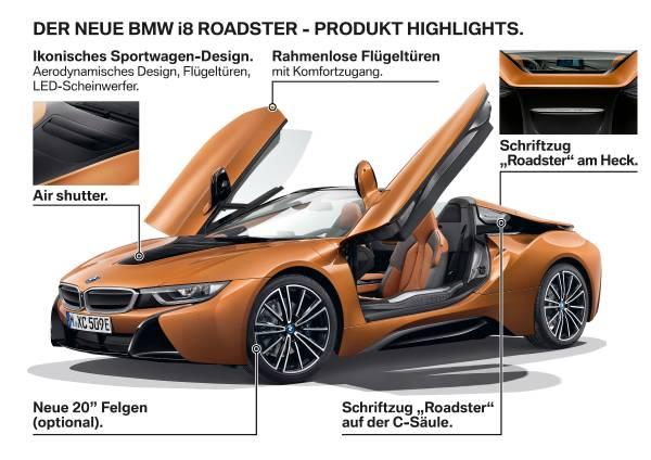 Der neue BMW i8 Roadster - Produkt Highlights. (11/2017)