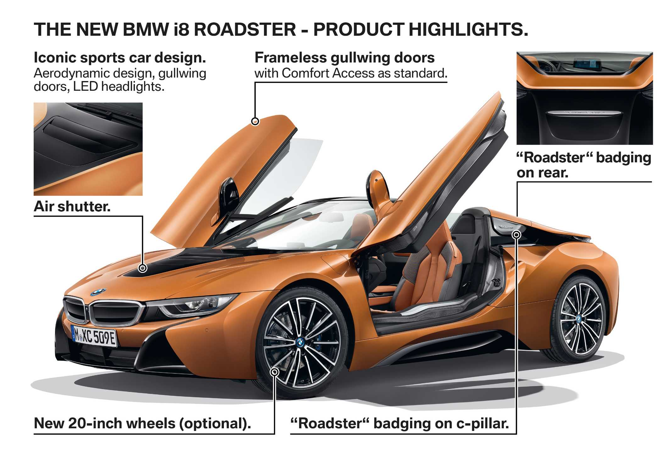 The new BMW i8 Roadster - Product Highlights. (11/2017)