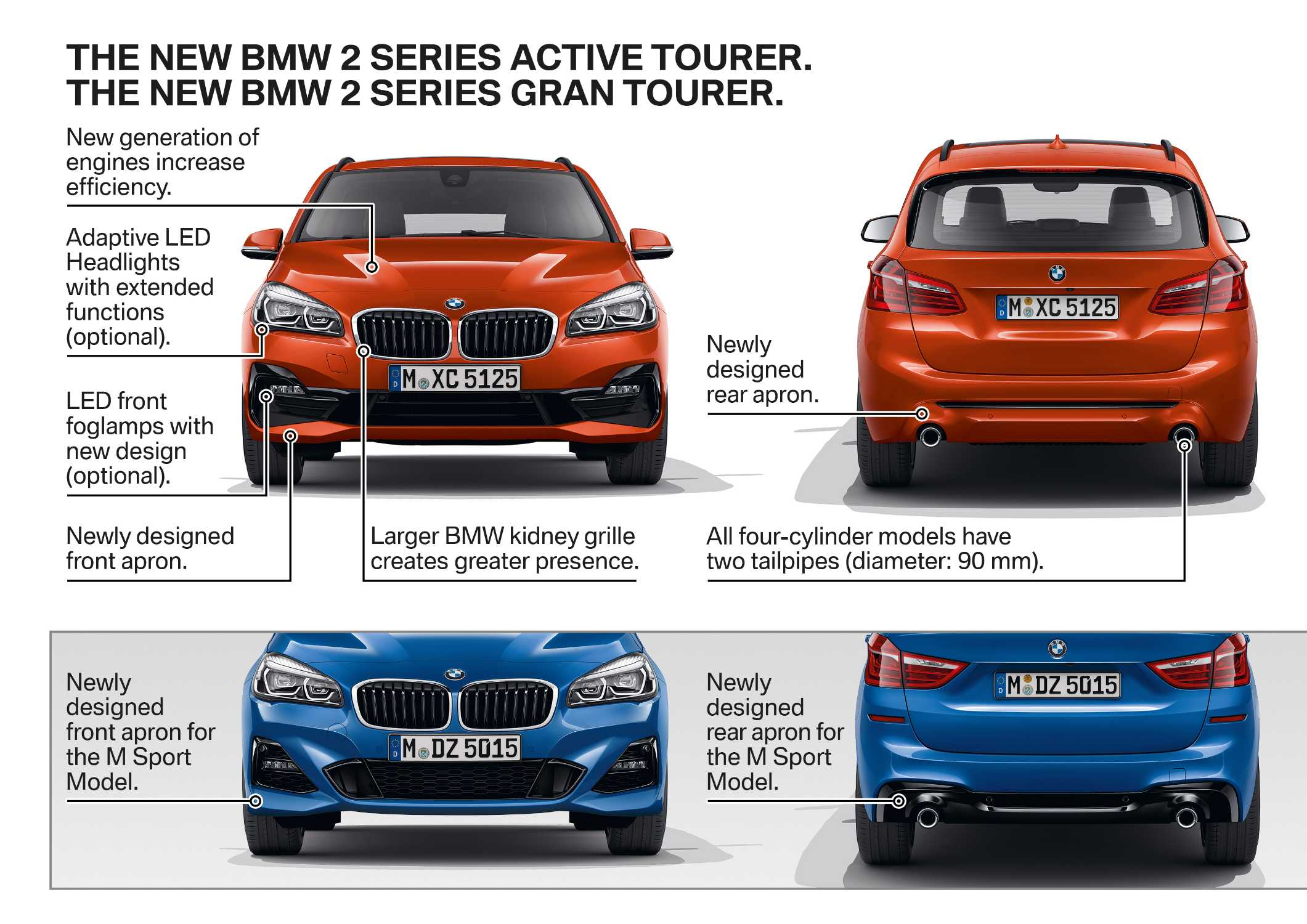 The new BMW 2 Series Active Tourer. The new BMW 2 Series Gran Tourer (01/2018).