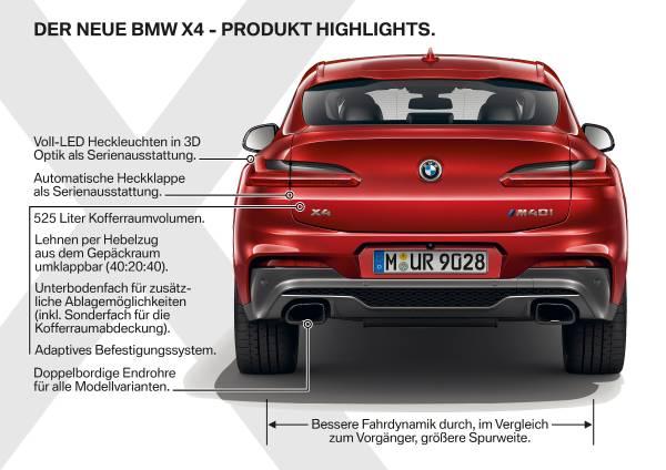 Der neue BMW X4 - Highlights (02/2018).