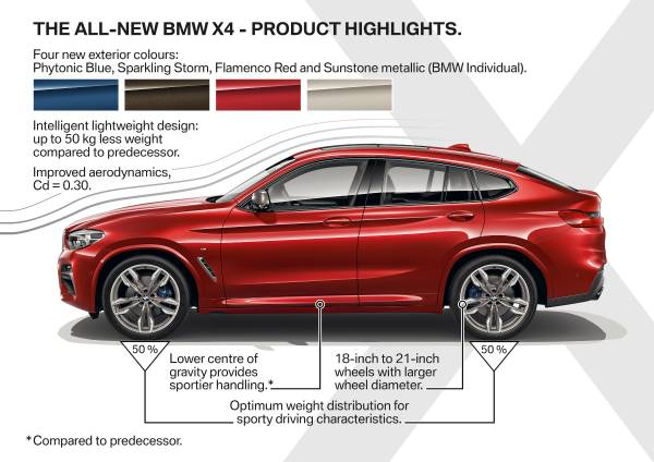 P90291977-the-new-bmw-x4-highlights-02-2