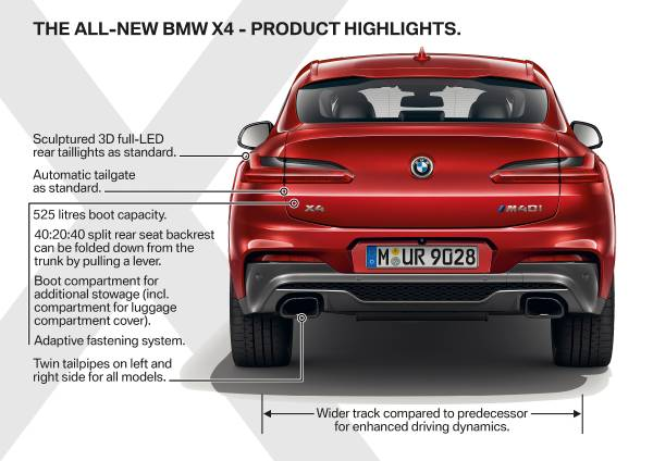 P90291978-the-new-bmw-x4-highlights-02-2