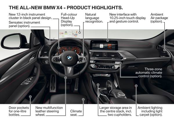 P90291980-the-new-bmw-x4-highlights-02-2