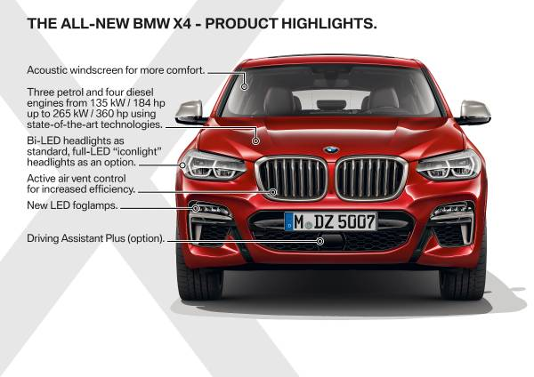 P90291981-the-new-bmw-x4-highlights-02-2