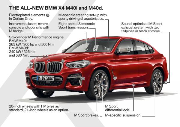 P90291982-the-new-bmw-x4-highlights-02-2