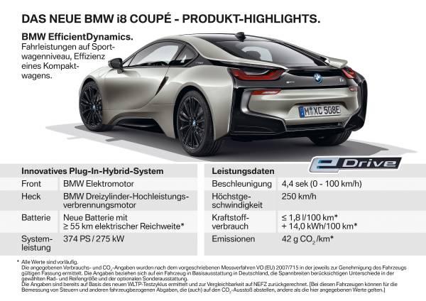 Das neue BMW i8 Coupé - Produkt Highlights.