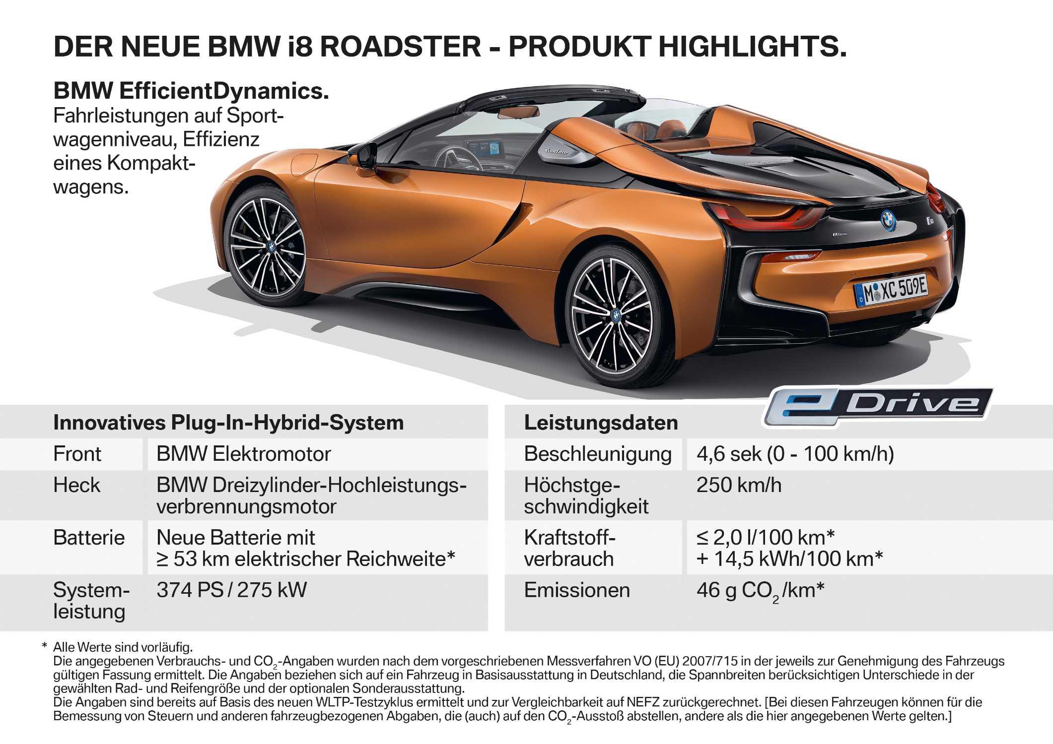 Der neue BMW i8 Roadster - Produkt Highlights.