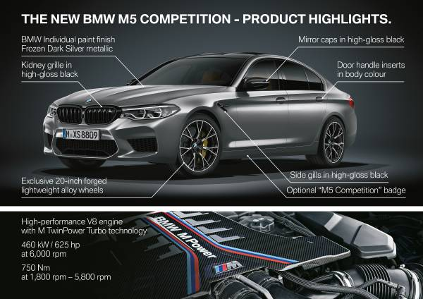 P90303126-the-new-bmw-m5-competition-05-