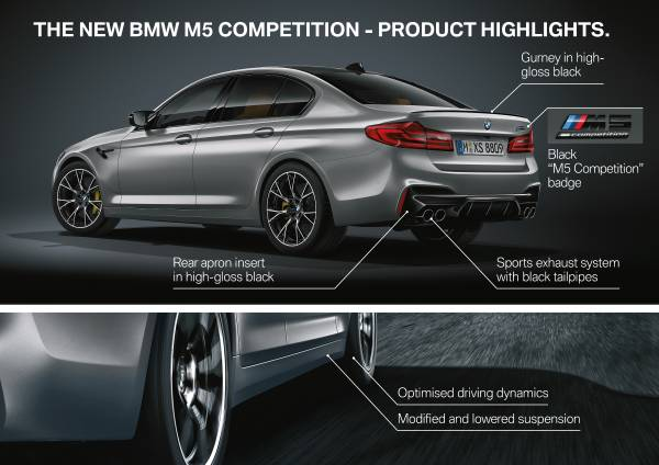 The new BMW M5 Competition (05/2018).
