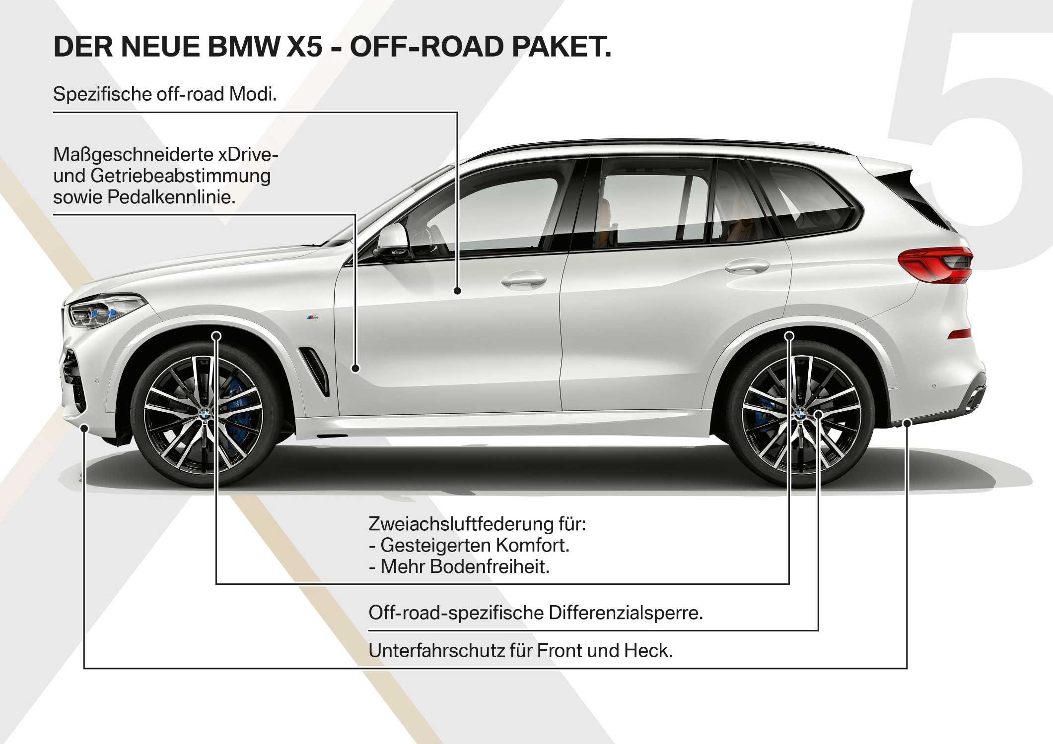 Der neue BMW X5 - Produkt Highlights (06/2018).