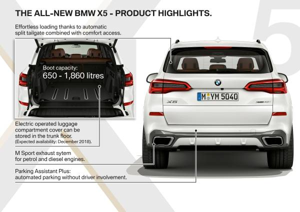 P90305987-the-all-new-bmw-x5-product-hig