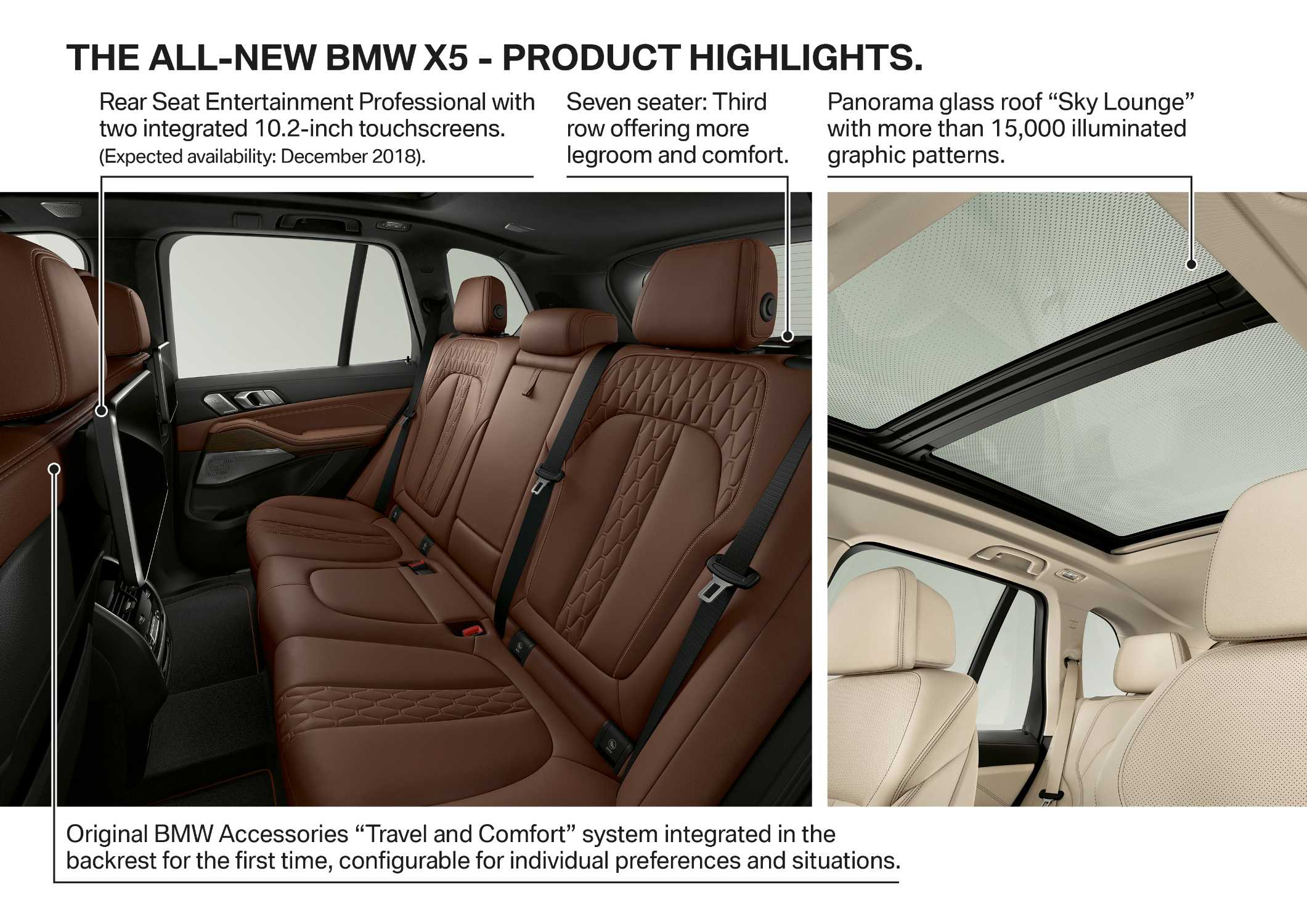 The all-new BMW X5 - Product Highlights (06/2018).