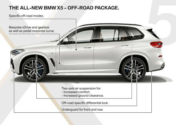 P90305991-the-all-new-bmw-x5-product-hig