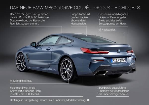 Das neue BMW 8er Coupé (06/2018).