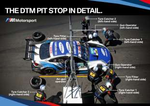 Munich (GER), 10th August 2018. Infographic (ENGLISH), pit stop, DTM