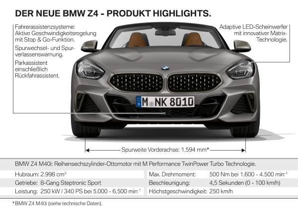 Der neue BMW Z4 - Produkt Highlights (09/2018).