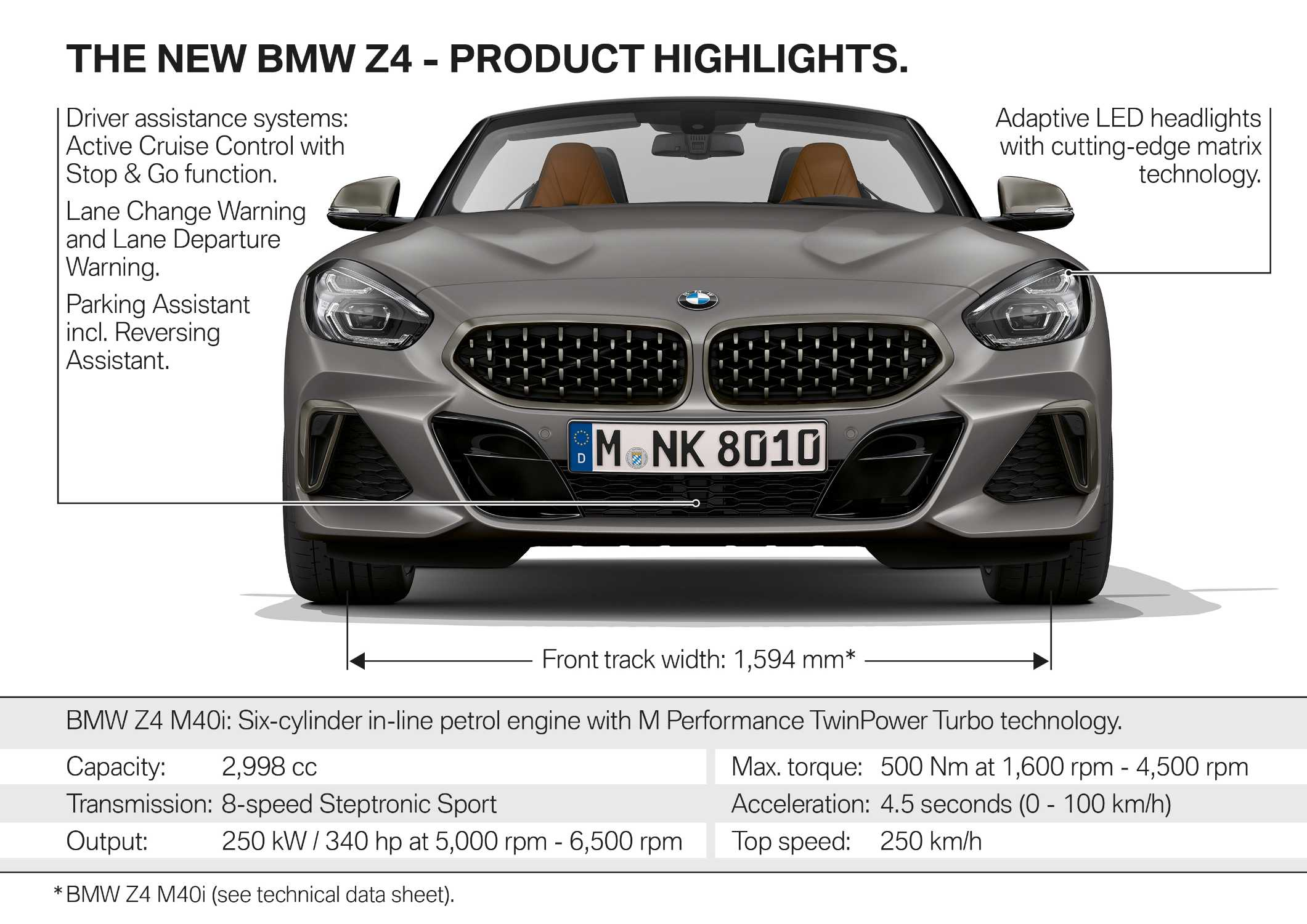 The new BMW Z4 - Product Highlights (09/2018).