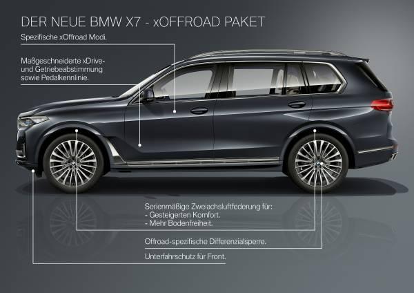 Der erste BMW X7 - Produkthighlights (10/2018).