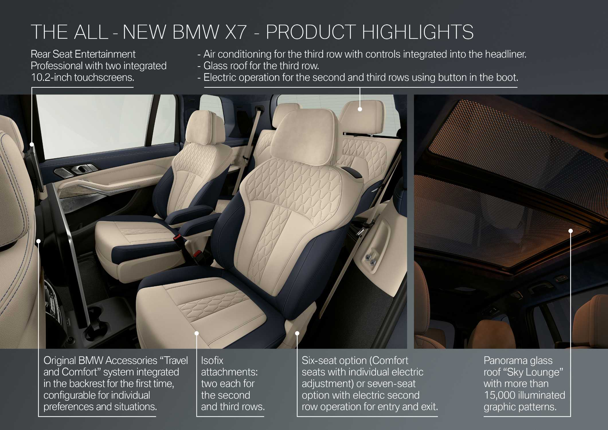 The first-ever BMW X7 - Product highlights (10/2018).