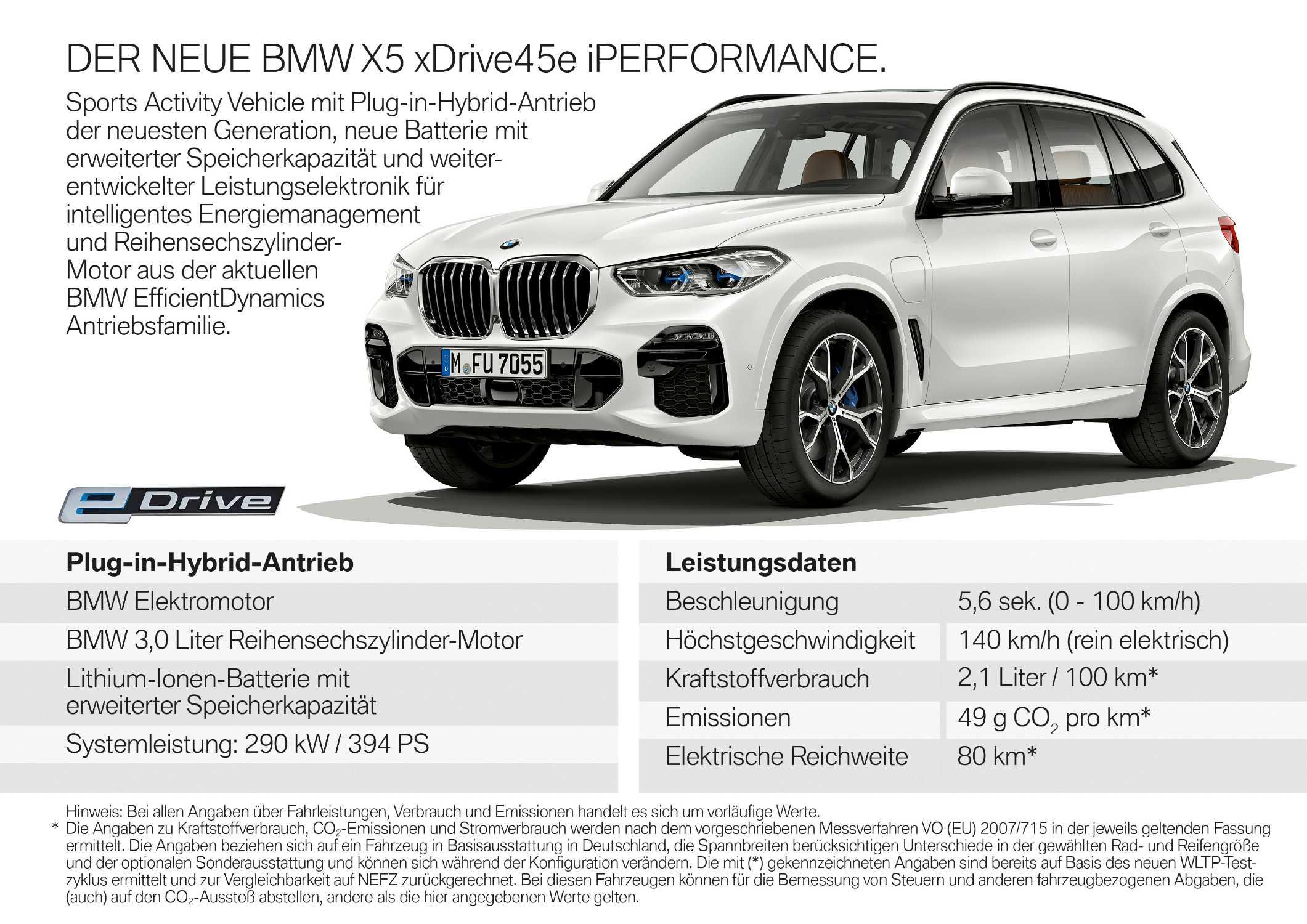 Der neue BMW X5 xDrive45e iPerformance - Produkthighlights (09/2018).