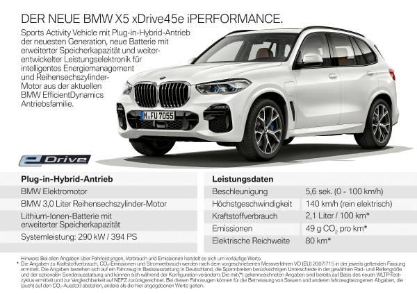 bmw x5 hybrid reichweite