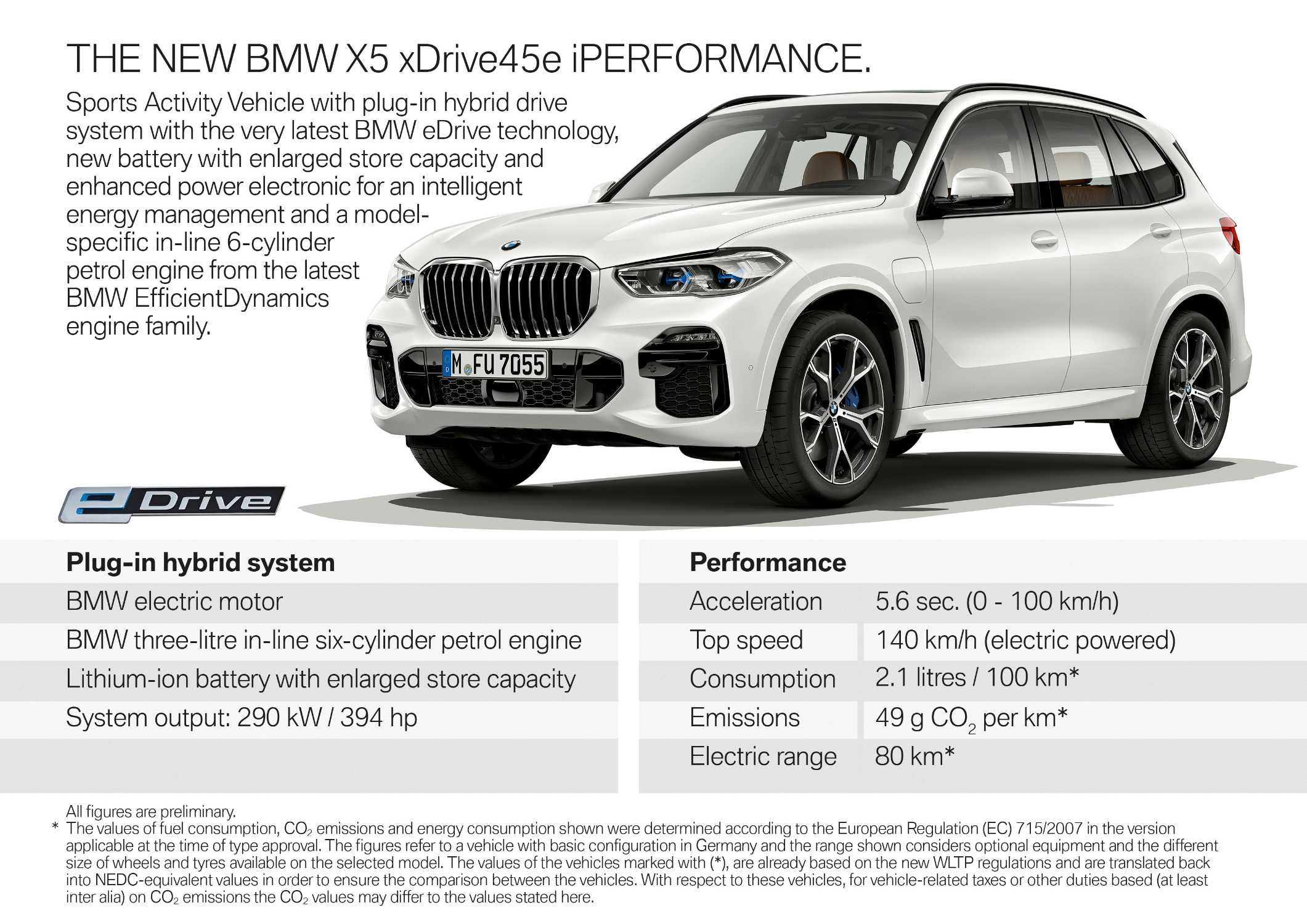 The new BMW X5 xDrive45e iPerformance - Product highlights (09/2018).