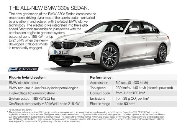 The all-new BMW 330e Sedan (11/2018).