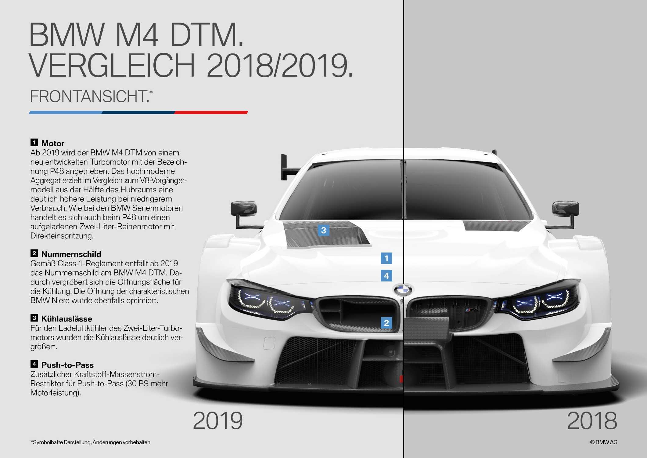 Bmw M4 Dtm Comparison 2018 2019