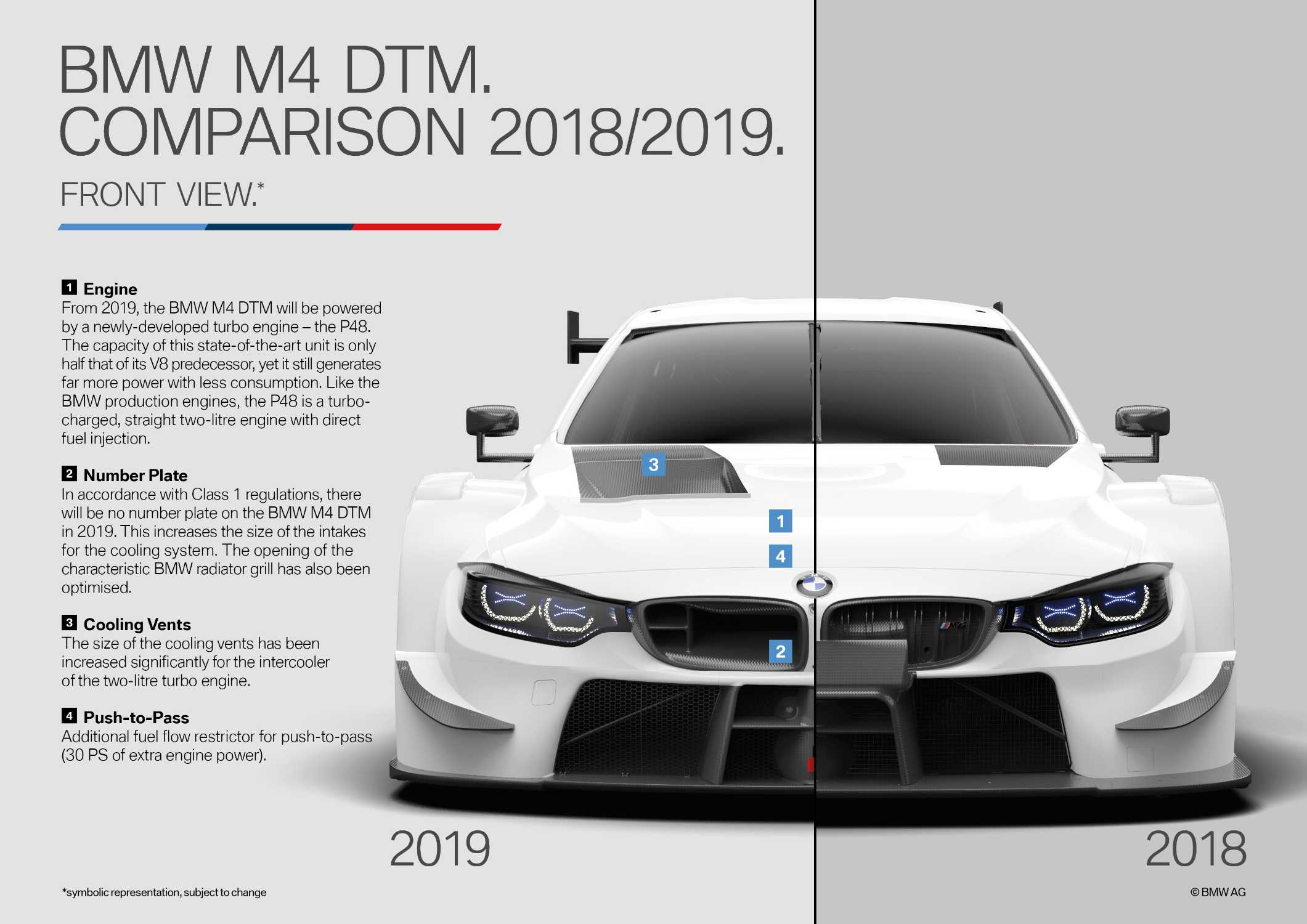 Stage Set For The Class 1 Era A Detailed Look At The New Bmw M4 Dtm